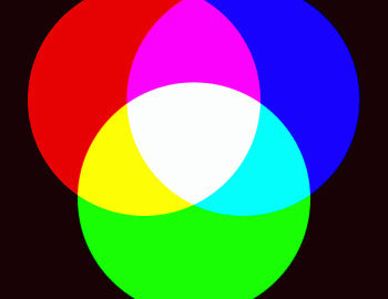 Síntesis aditiva – Luces primarias
